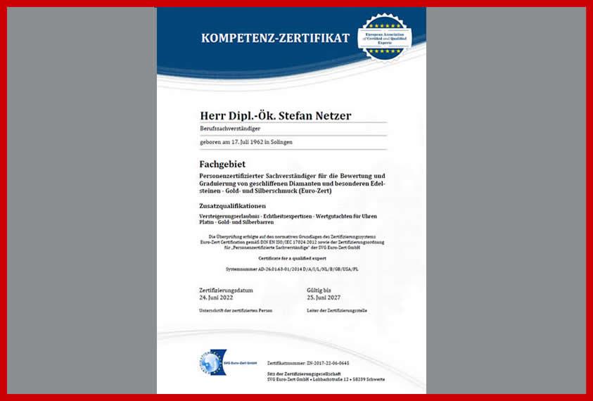 Zertifikat 17024 Zertifizierung